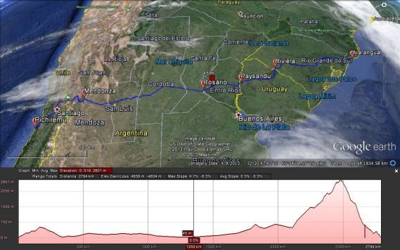 travessia Brasil-Chile