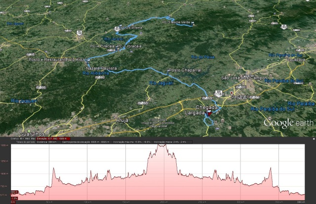 Mapa BRM 400km Guararema