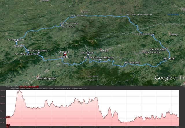 BRM 600km Cruzeiro
