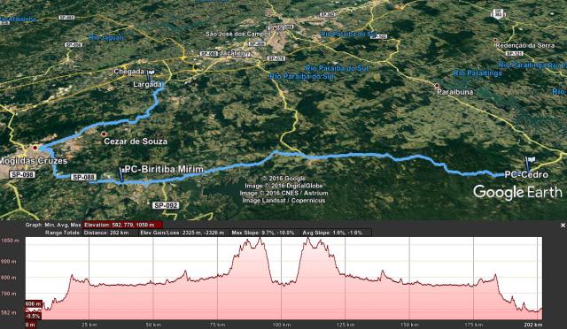 mapa_brm200km