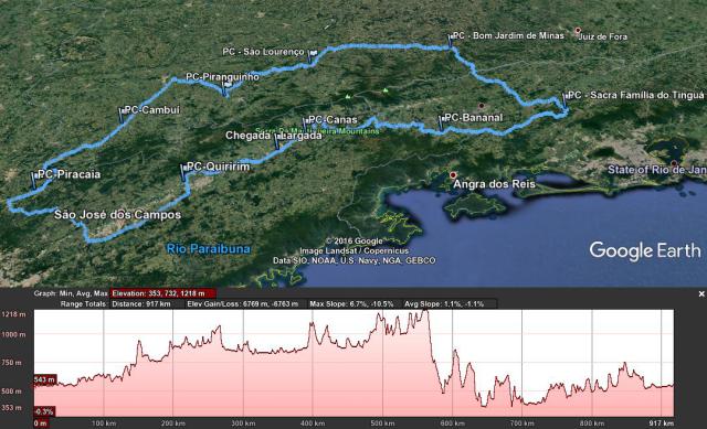 Mapa_BRM1000km_Guaratingueta